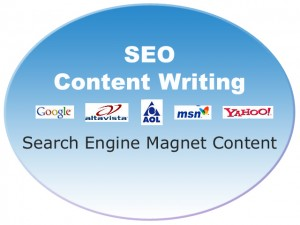 How to Write Optimized Search Engine Web Content