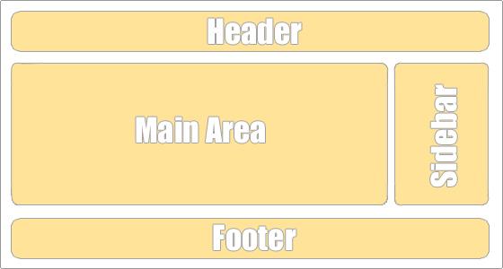 How to create wordpress theme tutorial